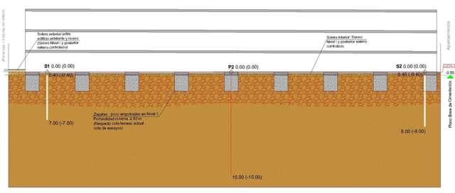estudio terreno/cimentación/edificación