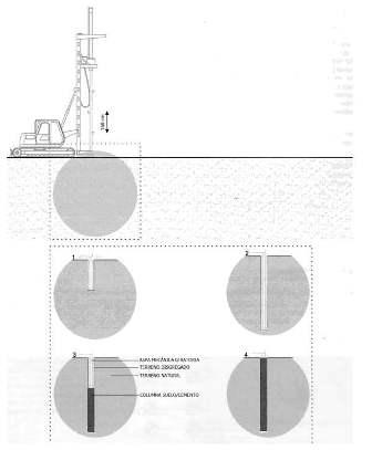 Geotécnico Consolidación Sevilla